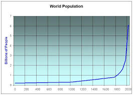 Sustaining Earth's Growing Population