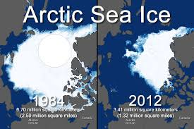 Melting of the Arctic