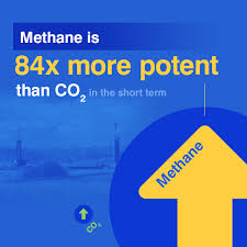Methane a greenhouse gas